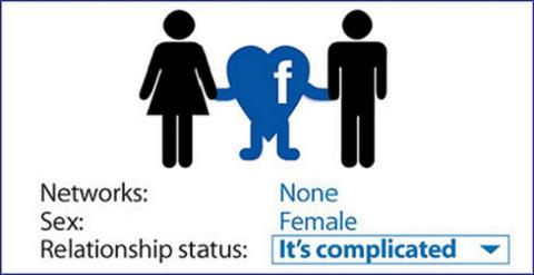 Facebook & Your Relationship: Social Media Etiquette - College Cures